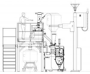 Automatische Granulieranlage mit Alexanderwerk WP 200 Pharma inkl. Plattform, Förderanlagen, Hubsäule und automatischer Befüllung.