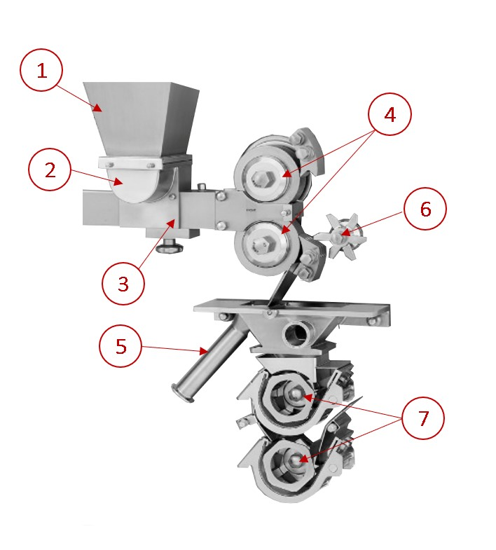 Alexanderwerk WP 120 Pharma - Basic structure of a roller compactor (WP Pharma series)